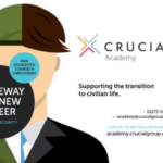 Crucial Academy - A Gateway to a New Career